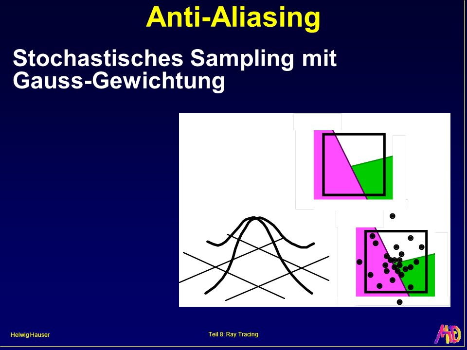Helwig Hauser Teil 8: Ray Tracing Anti-Aliasing Stochastisches Sampling mit Gauss-Gewichtung