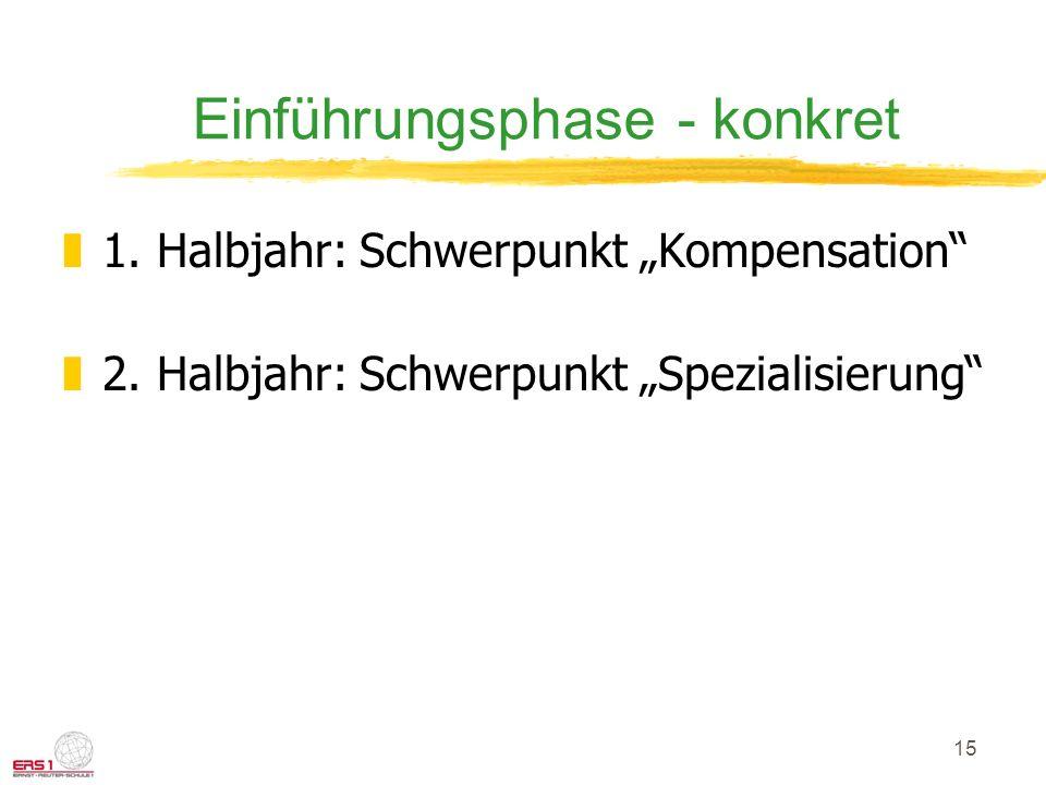 15 Einführungsphase - konkret z1.Halbjahr: Schwerpunkt Kompensation z2.