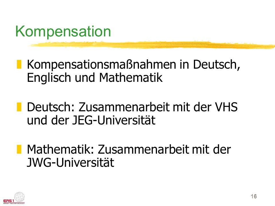 16 Kompensation zKompensationsmaßnahmen in Deutsch, Englisch und Mathematik zDeutsch: Zusammenarbeit mit der VHS und der JEG-Universität zMathematik: Zusammenarbeit mit der JWG-Universität