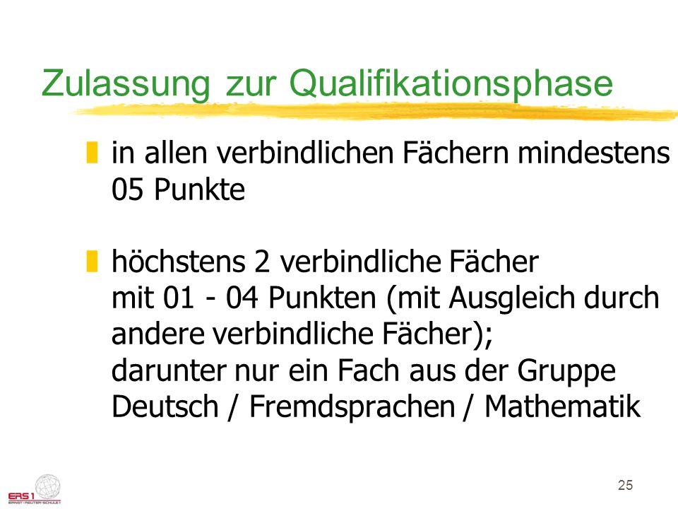 25 Zulassung zur Qualifikationsphase zin allen verbindlichen Fächern mindestens 05 Punkte zhöchstens 2 verbindliche Fächer mit 01 - 04 Punkten (mit Ausgleich durch andere verbindliche Fächer); darunter nur ein Fach aus der Gruppe Deutsch / Fremdsprachen / Mathematik
