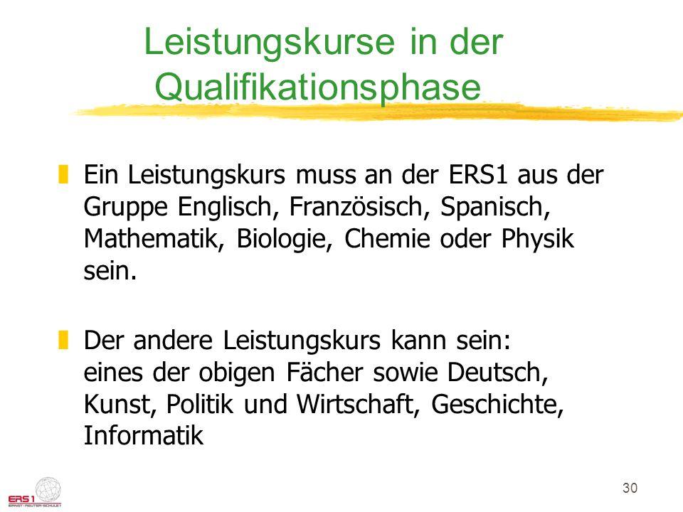 30 Leistungskurse in der Qualifikationsphase zEin Leistungskurs muss an der ERS1 aus der Gruppe Englisch, Französisch, Spanisch, Mathematik, Biologie, Chemie oder Physik sein.