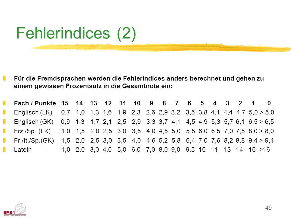 49 Fehlerindices (2) zFür die Fremdsprachen werden die Fehlerindices anders berechnet und gehen zu einem gewissen Prozentsatz in die Gesamtnote ein: zFach / Punkte15 14 13 12 11 10 9 8 7 6 5 4 3 2 1 0 zEnglisch (LK)0,7 1,0 1,3 1,6 1,9 2,3 2,6 2,9 3,2 3,5 3,8 4,1 4,4 4,7 5,0 > 5.0 zEnglisch (GK) 0,9 1,31,7 2,1 2,5 2,9 3,3 3,7 4,1 4,5 4,9 5,3 5,76,1 6,5 > 6,5 zFrz./Sp.