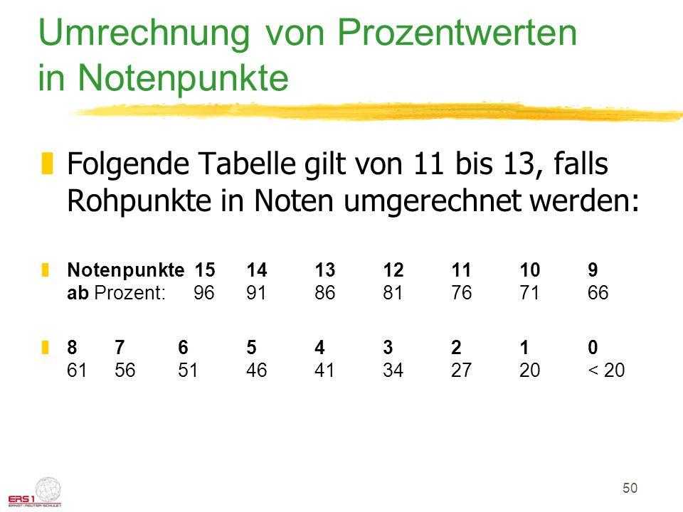 50 Umrechnung von Prozentwerten in Notenpunkte zFolgende Tabelle gilt von 11 bis 13, falls Rohpunkte in Noten umgerechnet werden: zNotenpunkte 15 14131211109 ab Prozent: 96918681767166 z8 76543210 61 56514641342720< 20