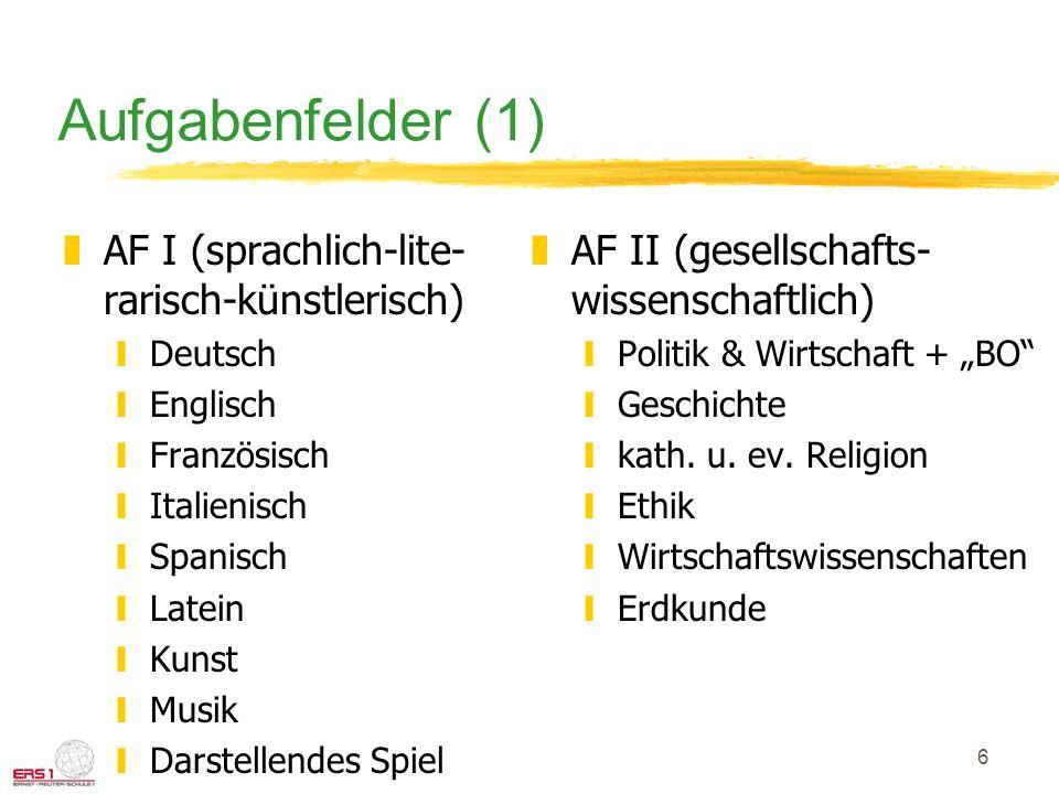 6 Aufgabenfelder (1) zAF I (sprachlich-lite- rarisch-künstlerisch) yDeutsch yEnglisch yFranzösisch yItalienisch ySpanisch yLatein yKunst yMusik yDarstellendes Spiel zAF II (gesellschafts- wissenschaftlich) yPolitik & Wirtschaft + BO yGeschichte ykath.