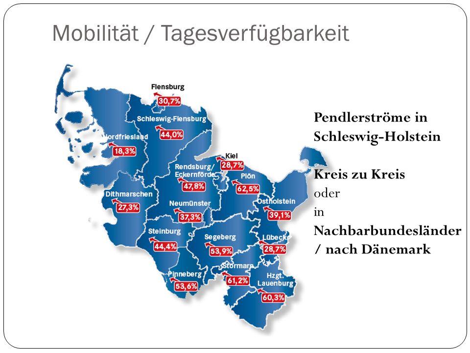 Mobilität / Tagesverfügbarkeit Pendlerströme in Schleswig-Holstein Kreis zu Kreis oder in Nachbarbundesländer / nach Dänemark