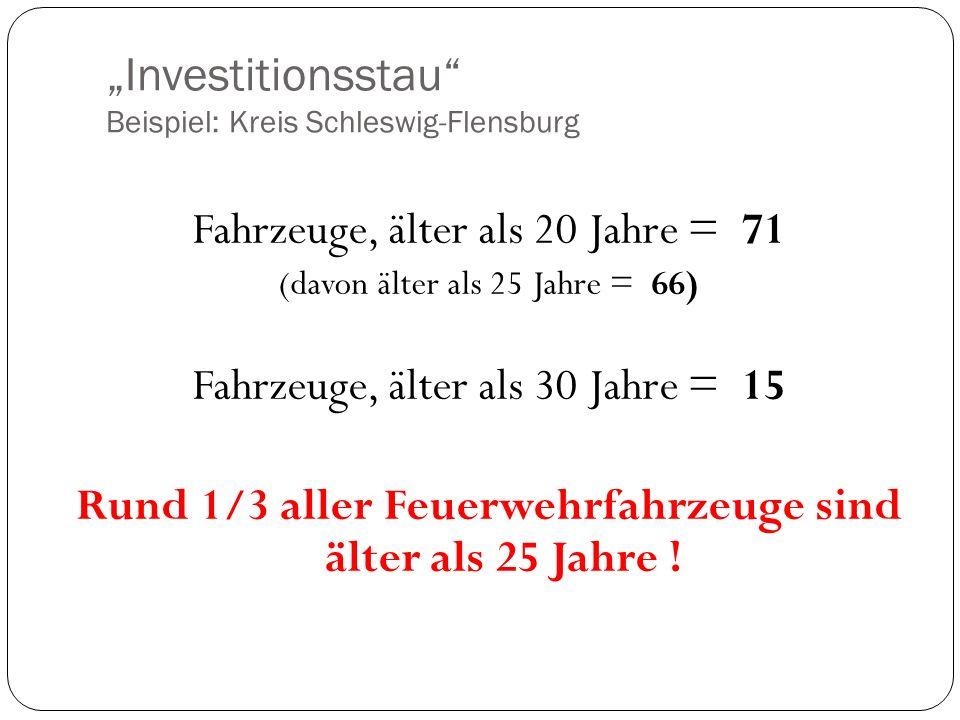 Investitionsstau Beispiel: Kreis Schleswig-Flensburg Fahrzeuge, älter als 20 Jahre = 71 (davon älter als 25 Jahre = 66) Fahrzeuge, älter als 30 Jahre = 15 Rund 1/3 aller Feuerwehrfahrzeuge sind älter als 25 Jahre !