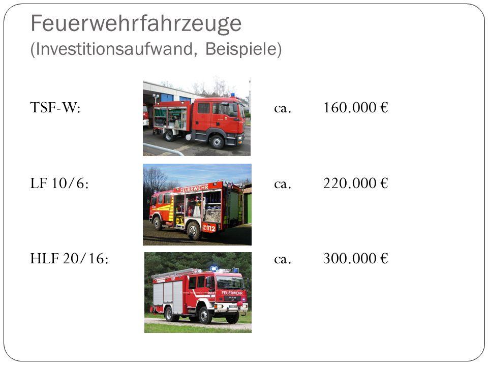 Feuerwehrfahrzeuge (Investitionsaufwand, Beispiele) TSF-W:ca.160.000 LF 10/6:ca.220.000 HLF 20/16:ca.