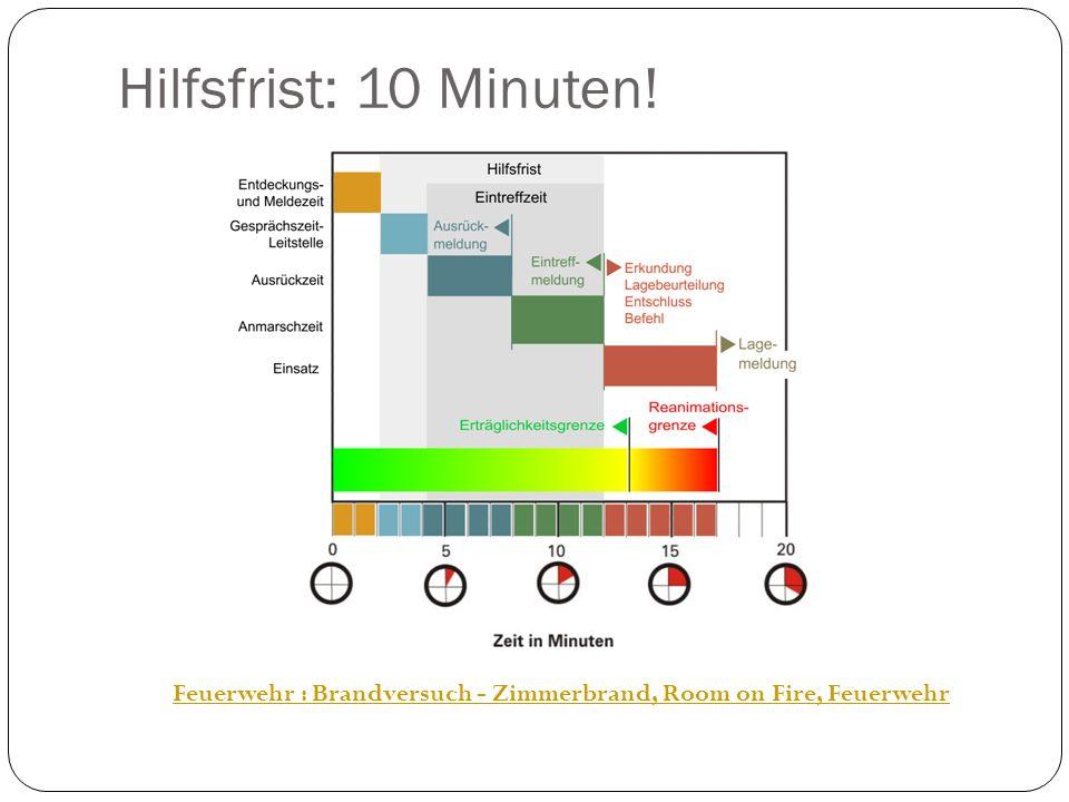 Hilfsfrist: 10 Minuten! Feuerwehr : Brandversuch - Zimmerbrand, Room on Fire, Feuerwehr