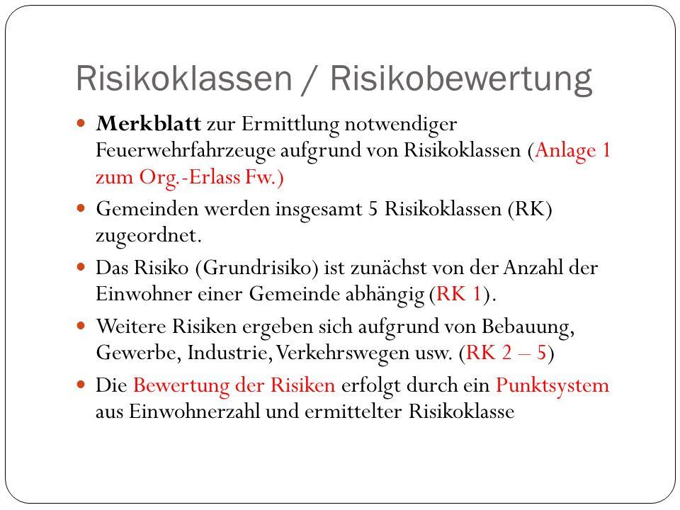 Risikoklassen / Risikobewertung Merkblatt zur Ermittlung notwendiger Feuerwehrfahrzeuge aufgrund von Risikoklassen (Anlage 1 zum Org.-Erlass Fw.) Gemeinden werden insgesamt 5 Risikoklassen (RK) zugeordnet.
