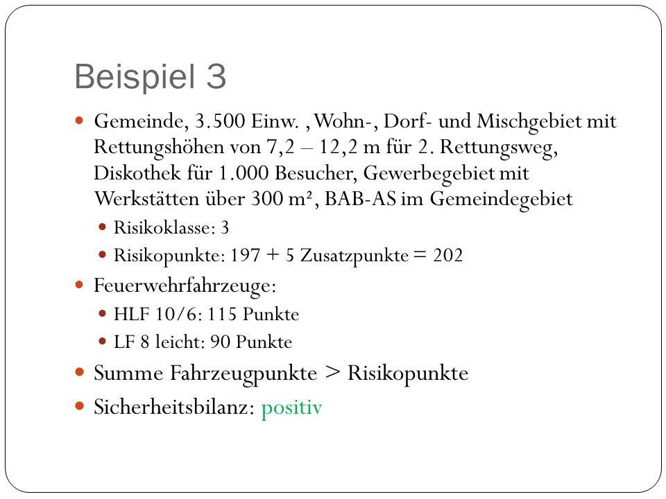 Beispiel 3 Gemeinde, 3.500 Einw., Wohn-, Dorf- und Mischgebiet mit Rettungshöhen von 7,2 – 12,2 m für 2.