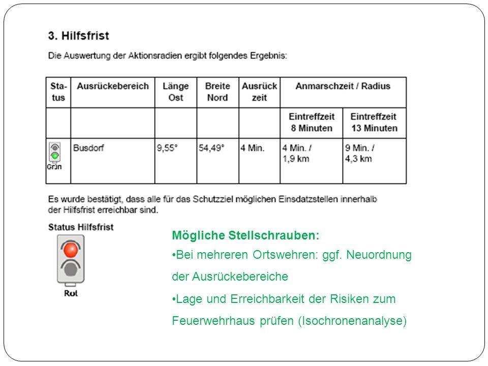 Mögliche Stellschrauben: Bei mehreren Ortswehren: ggf.