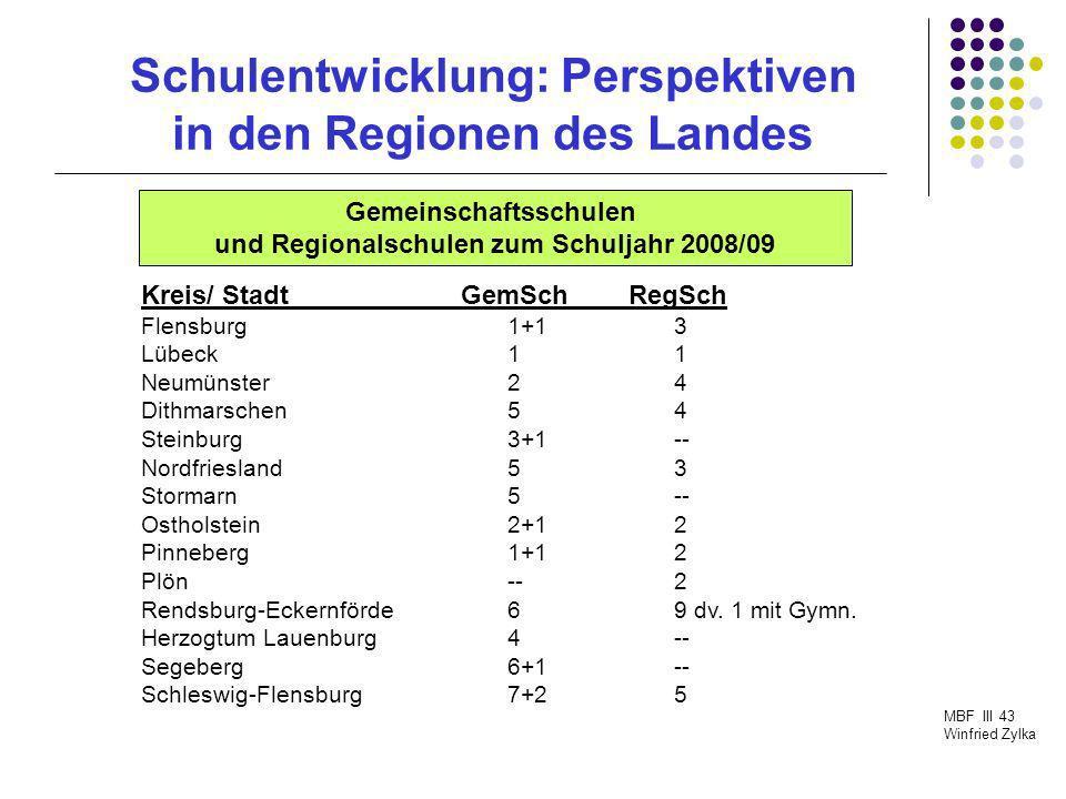 Schulentwicklung: Perspektiven in den Regionen des Landes MBF III 43 Winfried Zylka Kreis/ StadtGemSch RegSch Flensburg 1+13 Lübeck 11 Neumünster 24 D