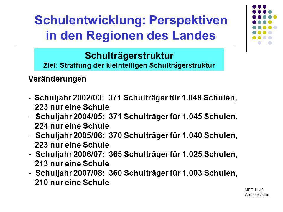 Schulentwicklung: Perspektiven in den Regionen des Landes MBF III 43 Winfried Zylka Schulträgerstruktur Ziel: Straffung der kleinteiligen Schulträgers