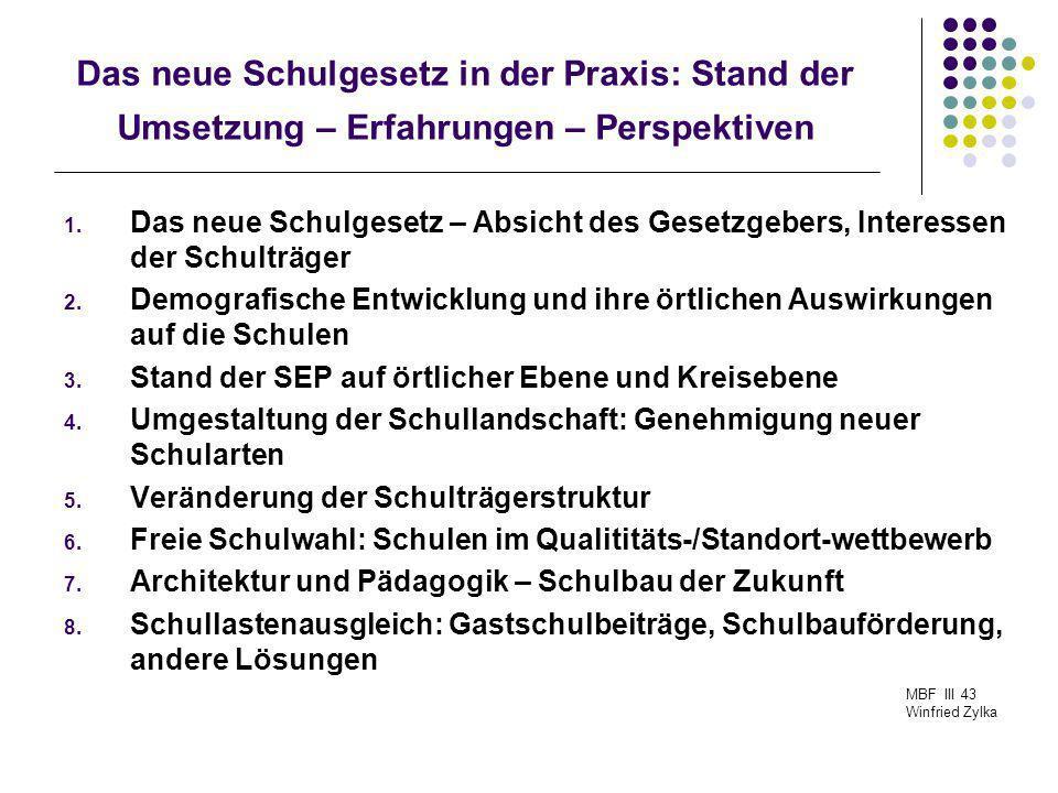Schulentwicklung: Perspektiven in den Regionen des Landes MBF III 43 Winfried Zylka Organisatorische Verbindungen Gebot in § 60 Abs.