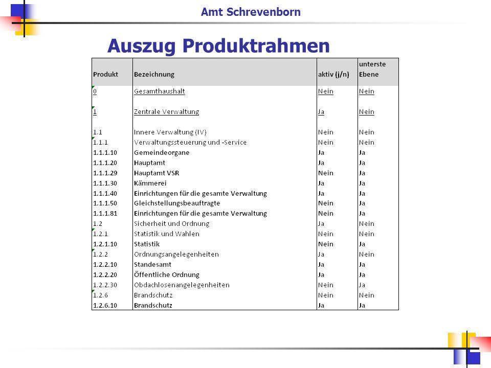 Auszug Produktrahmen Amt Schrevenborn
