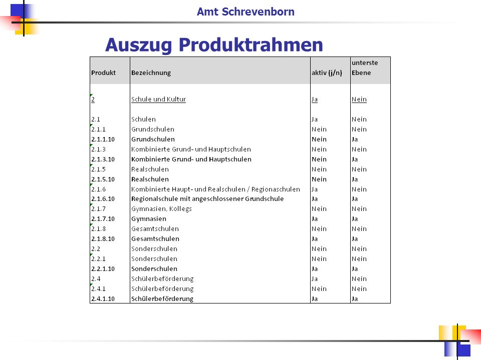 1. Beispiel: Teilergebnisplan Brandschutz Gem. Heikendorf