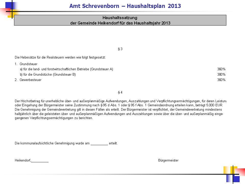Amt Schrevenborn – Haushaltsplan 2013 3.Beispiel: Teilergebnisplan Allg.