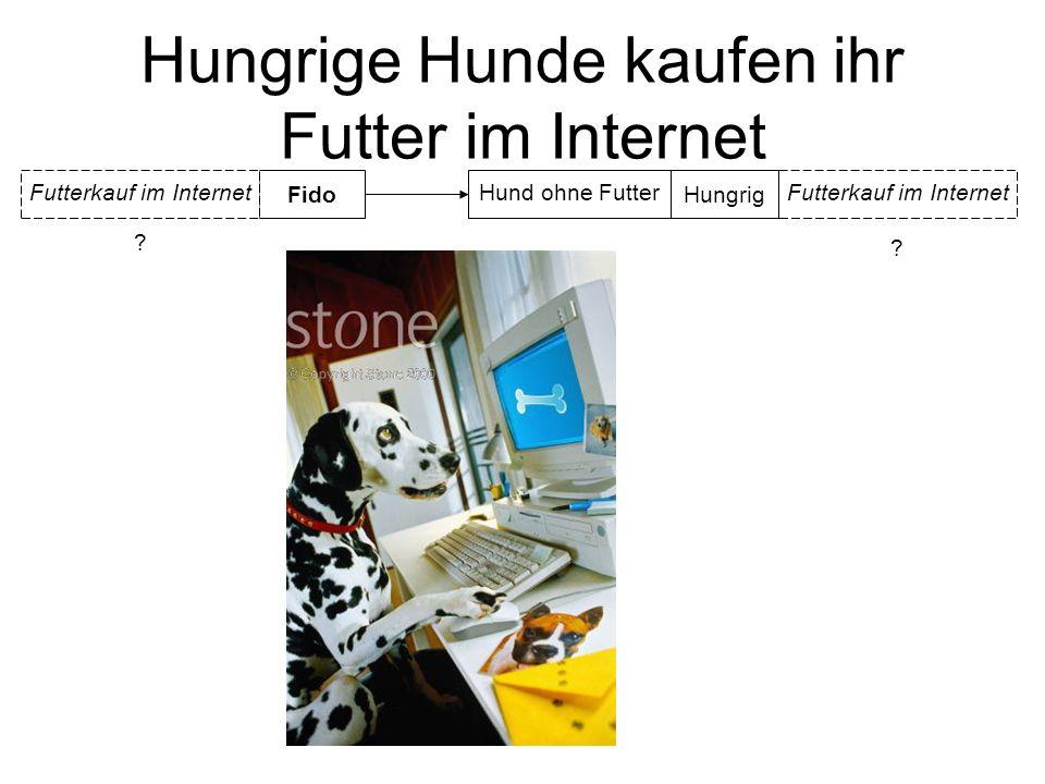 Hungrige Hunde kaufen ihr Futter im Internet Hund ohne Futter Fido .