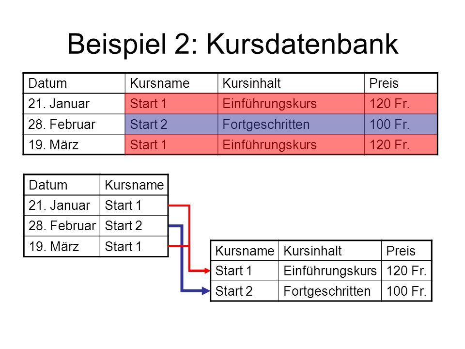 Datum 21. Januar 28. Februar 19. März Beispiel 2: Kursdatenbank DatumKursnameKursinhaltPreis 21.