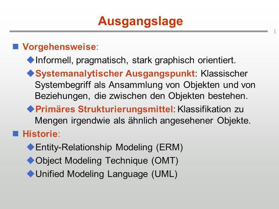 1 Ausgangslage Vorgehensweise: Informell, pragmatisch, stark graphisch orientiert.