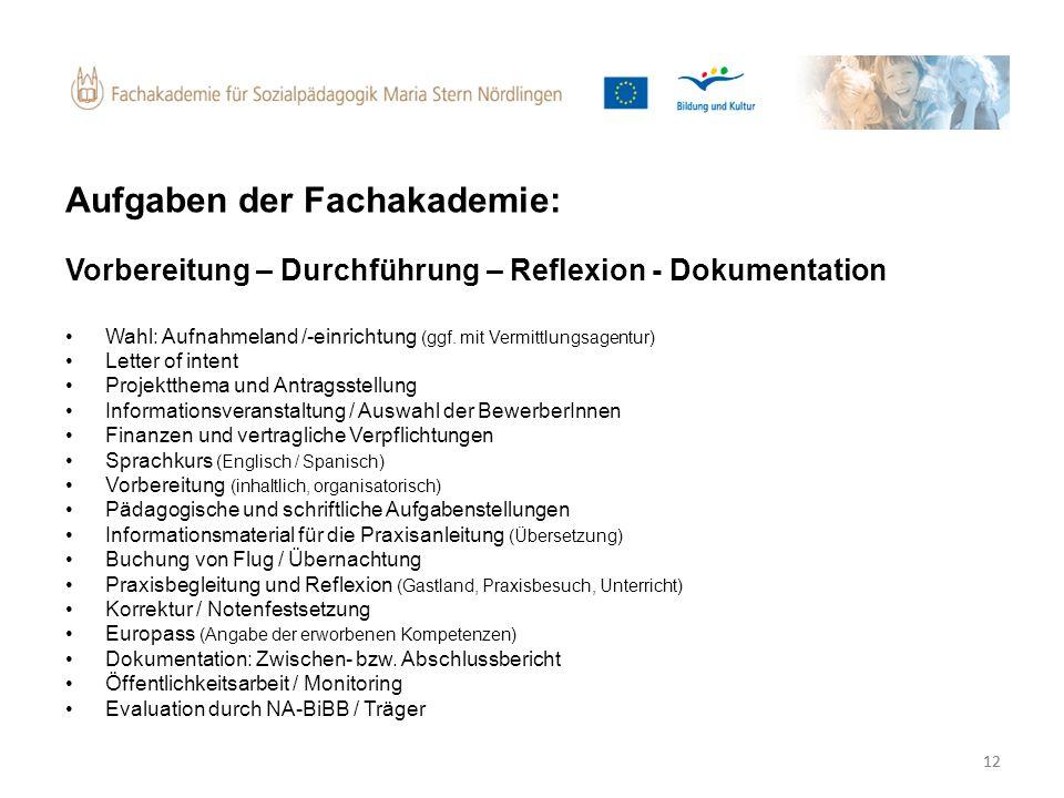 12 Aufgaben der Fachakademie: Vorbereitung – Durchführung – Reflexion - Dokumentation Wahl: Aufnahmeland /-einrichtung (ggf. mit Vermittlungsagentur)