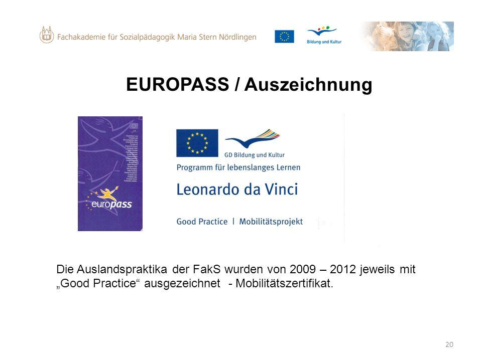 20 EUROPASS / Auszeichnung Die Auslandspraktika der FakS wurden von 2009 – 2012 jeweils mit Good Practice ausgezeichnet - Mobilitätszertifikat.