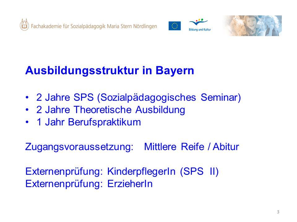3 Ausbildungsstruktur in Bayern 2 Jahre SPS (Sozialpädagogisches Seminar) 2 Jahre Theoretische Ausbildung 1 Jahr Berufspraktikum Zugangsvoraussetzung: