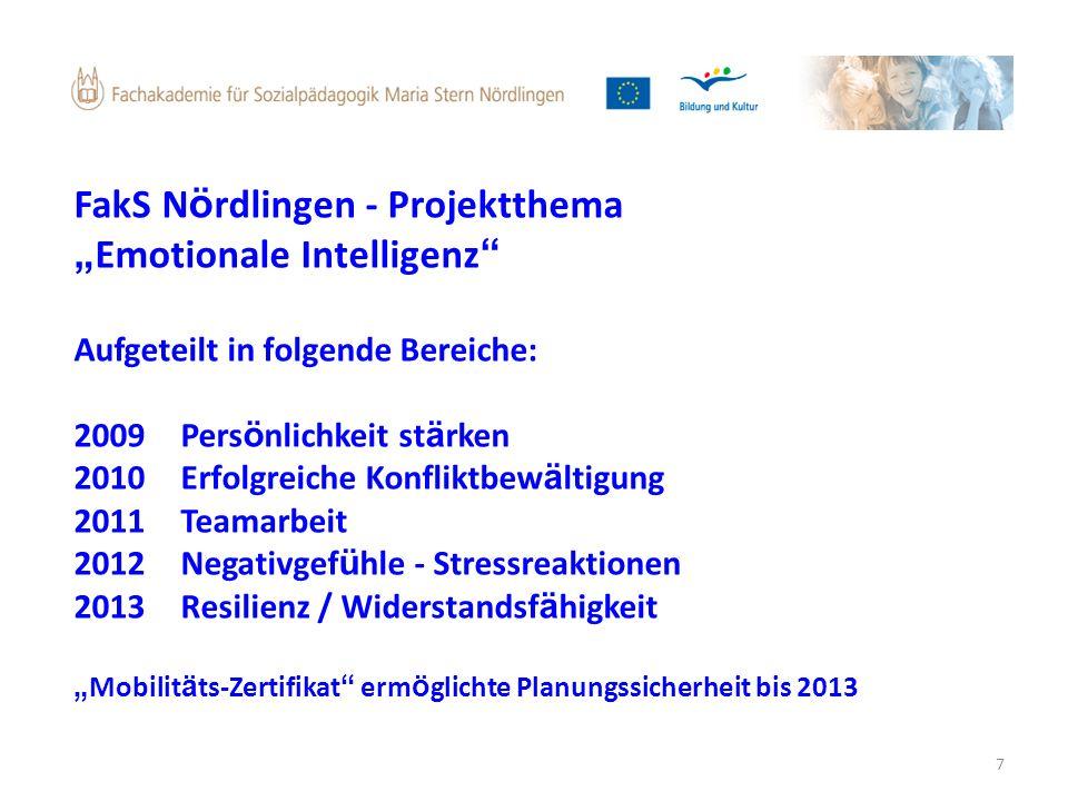 7 FakS N ö rdlingen - Projektthema Emotionale Intelligenz Aufgeteilt in folgende Bereiche: 2009Pers ö nlichkeit st ä rken 2010Erfolgreiche Konfliktbew