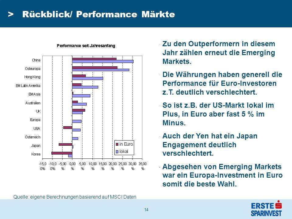 14 >Rückblick/ Performance Märkte Quelle: eigene Berechnungen basierend auf MSCI Daten »Zu den Outperformern in diesem Jahr zählen erneut die Emerging Markets.