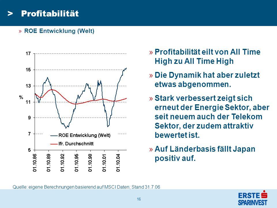 16 >Profitabilität Quelle: eigene Berechnungen basierend auf MSCI Daten; Stand 31.7.06 »Profitabilität eilt von All Time High zu All Time High »Die Dynamik hat aber zuletzt etwas abgenommen.
