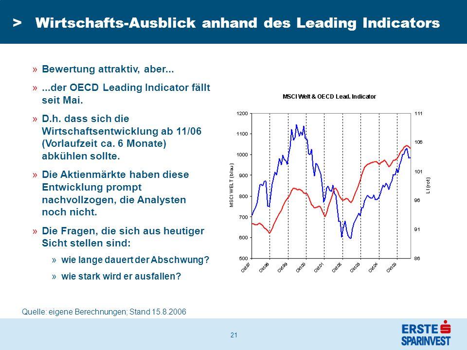 21 >Wirtschafts-Ausblick anhand des Leading Indicators »Bewertung attraktiv, aber...