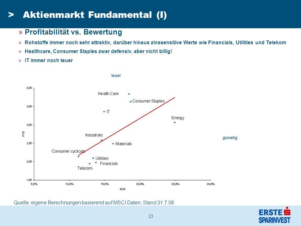 23 >Aktienmarkt Fundamental (I) Quelle: eigene Berechnungen basierend auf MSCI Daten; Stand 31.7.06 »Profitabilität vs.