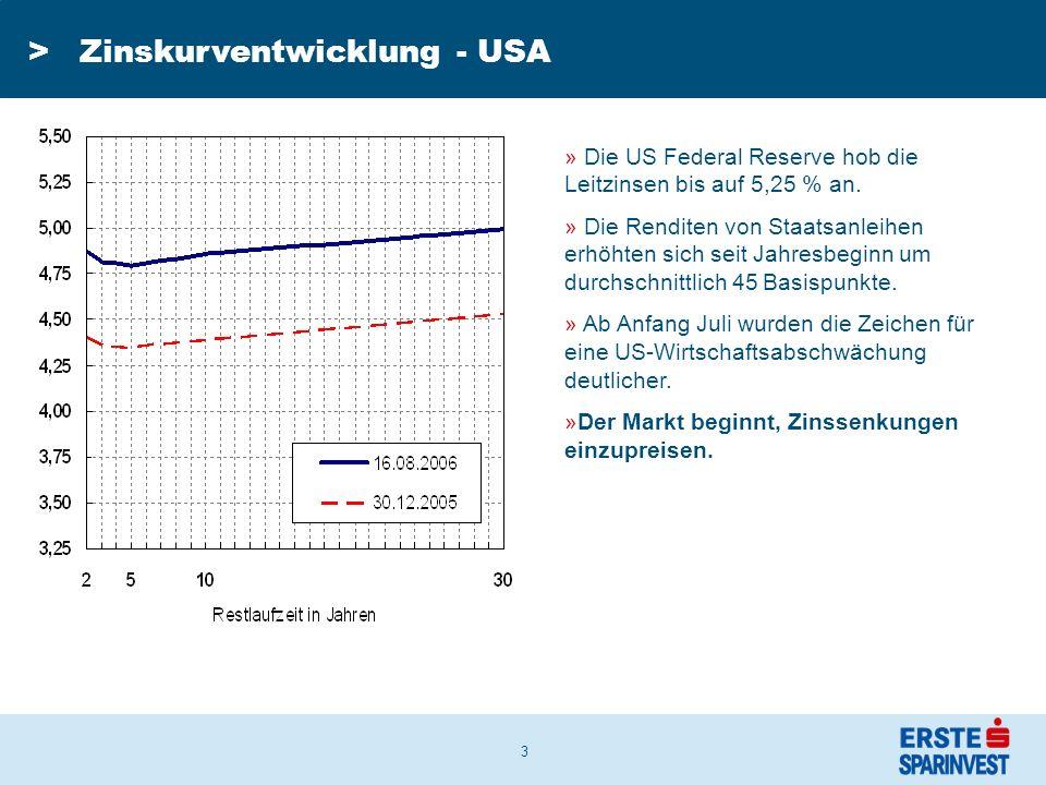 3 » Die US Federal Reserve hob die Leitzinsen bis auf 5,25 % an.