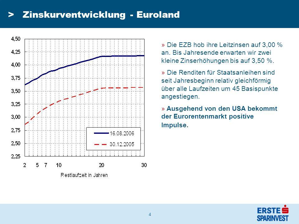 4 » Die EZB hob ihre Leitzinsen auf 3,00 % an.