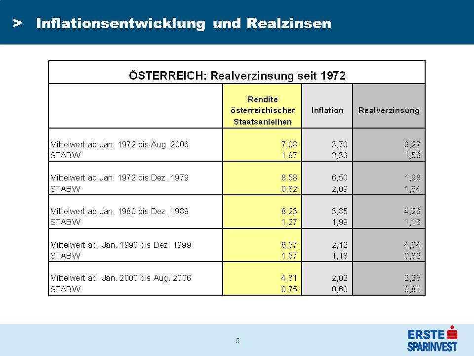 5 >Inflationsentwicklung und Realzinsen