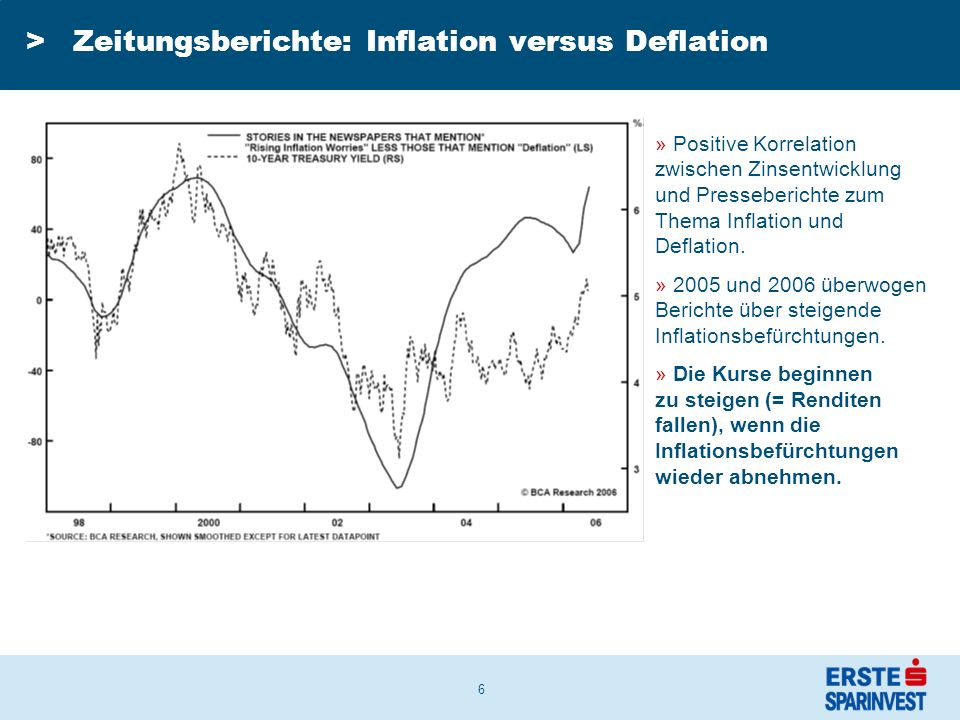 6 » Text» Positive Korrelation zwischen Zinsentwicklung und Presseberichte zum Thema Inflation und Deflation.
