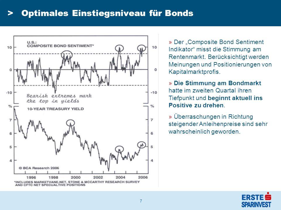 8 » Im Juni wurde der steile Abwärtstrend am Eurorentenmarkt beendet.