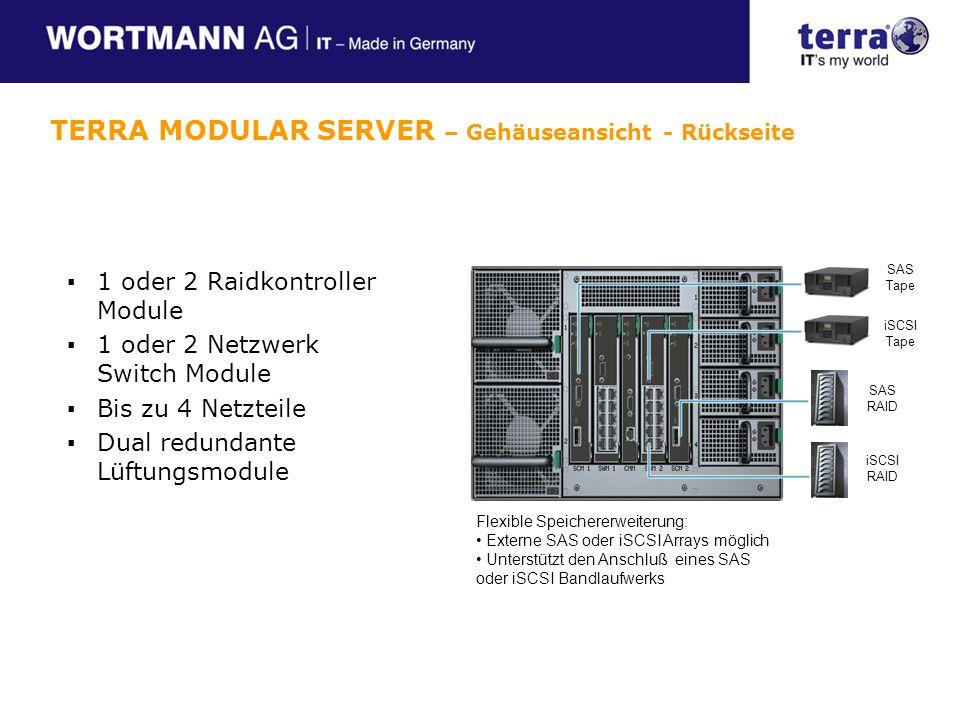 1 oder 2 Raidkontroller Module 1 oder 2 Netzwerk Switch Module Bis zu 4 Netzteile Dual redundante Lüftungsmodule TERRA MODULAR SERVER – Gehäuseansicht - Rückseite iSCSI Tape SAS Tape iSCSI RAID SAS RAID Flexible Speichererweiterung: Externe SAS oder iSCSI Arrays möglich Unterstützt den Anschluß eines SAS oder iSCSI Bandlaufwerks