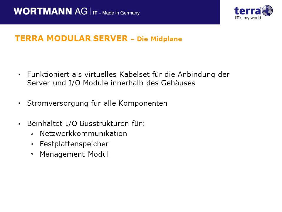 Funktioniert als virtuelles Kabelset für die Anbindung der Server und I/O Module innerhalb des Gehäuses Stromversorgung für alle Komponenten Beinhaltet I/O Busstrukturen für: Netzwerkkommunikation Festplattenspeicher Management Modul TERRA MODULAR SERVER – Die Midplane