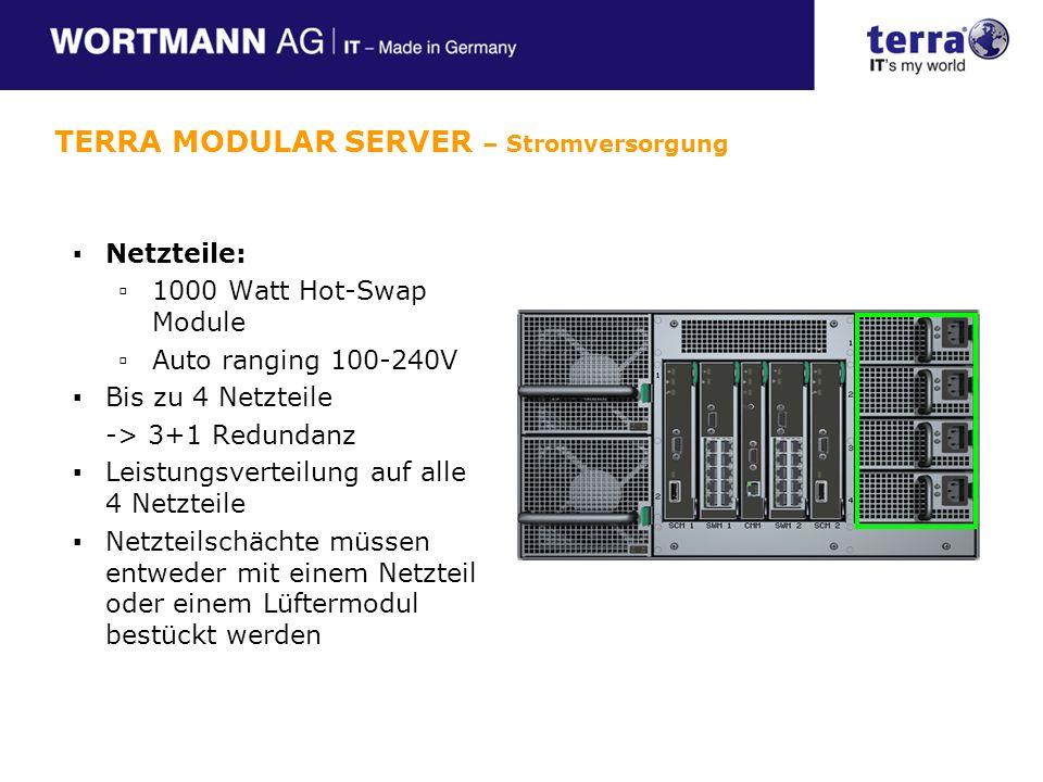 Netzteile: 1000 Watt Hot-Swap Module Auto ranging 100-240V Bis zu 4 Netzteile -> 3+1 Redundanz Leistungsverteilung auf alle 4 Netzteile Netzteilschächte müssen entweder mit einem Netzteil oder einem Lüftermodul bestückt werden TERRA MODULAR SERVER – Stromversorgung