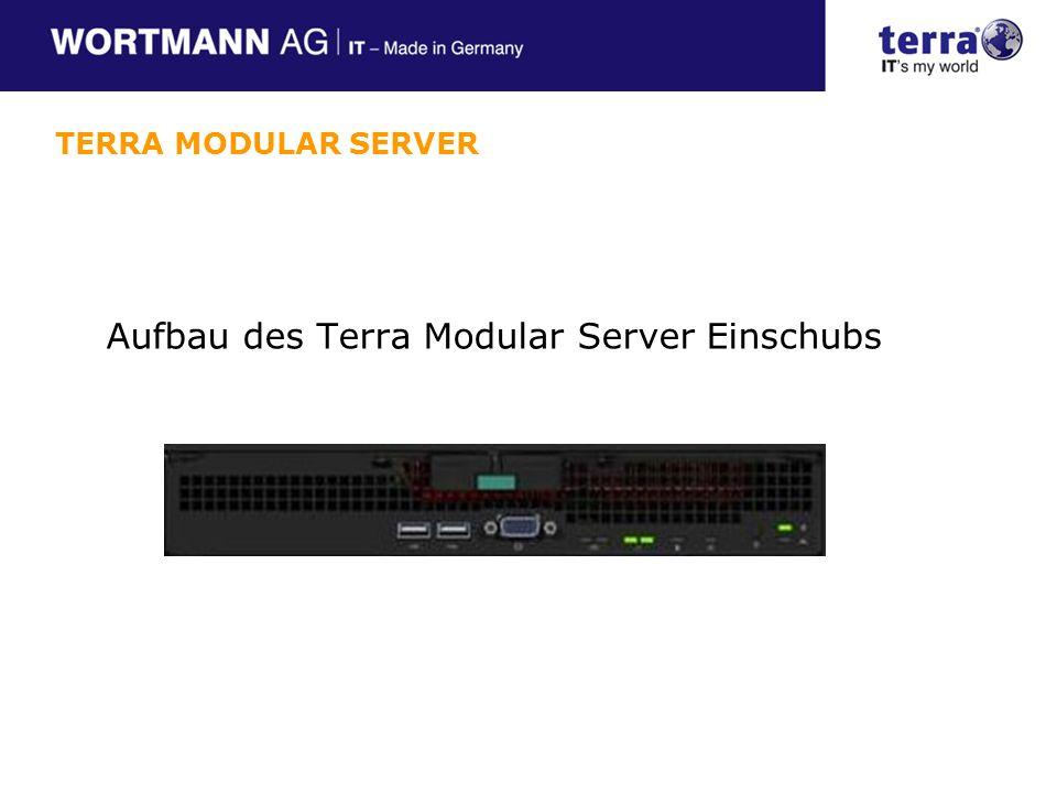 Aufbau des Terra Modular Server Einschubs TERRA MODULAR SERVER