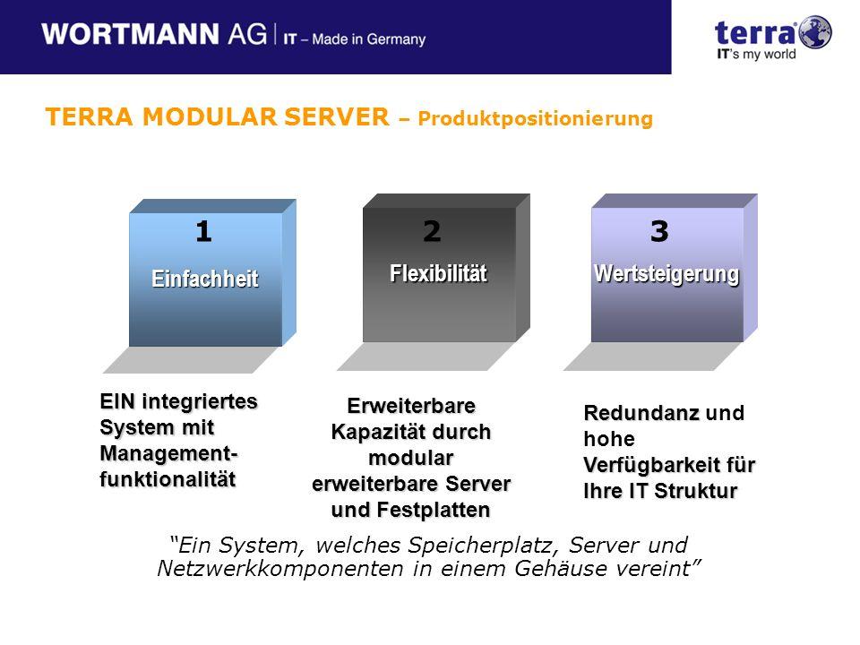 Redundanz Verfügbarkeit für Ihre IT Struktur Redundanz und hohe Verfügbarkeit für Ihre IT Struktur Wertsteigerung EIN integriertes System mit Management- funktionalität Einfachheit Erweiterbare Kapazität durch modular erweiterbare Server und Festplatten Flexibilität Ein System, welches Speicherplatz, Server und Netzwerkkomponenten in einem Gehäuse vereint 123 TERRA MODULAR SERVER – Produktpositionierung