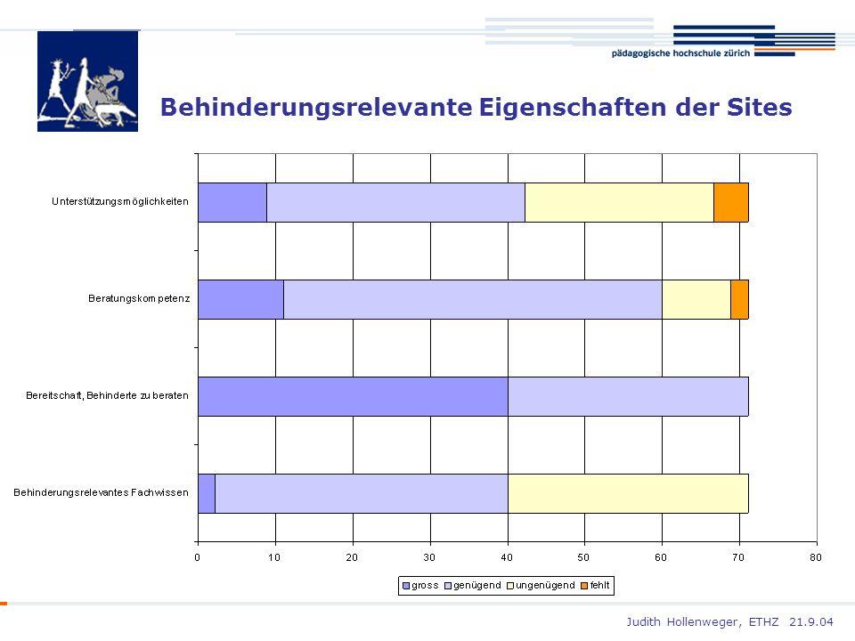 Judith Hollenweger, ETHZ 21.9.04 Behinderungsrelevante Eigenschaften der Sites