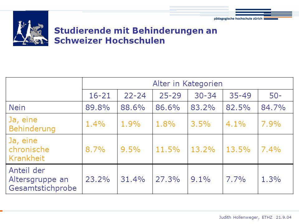 Judith Hollenweger, ETHZ 21.9.04 Studierende mit Behinderungen an Schweizer Hochschulen Alter in Kategorien 16-2122-2425-2930-3435-4950- Nein89.8%88.6