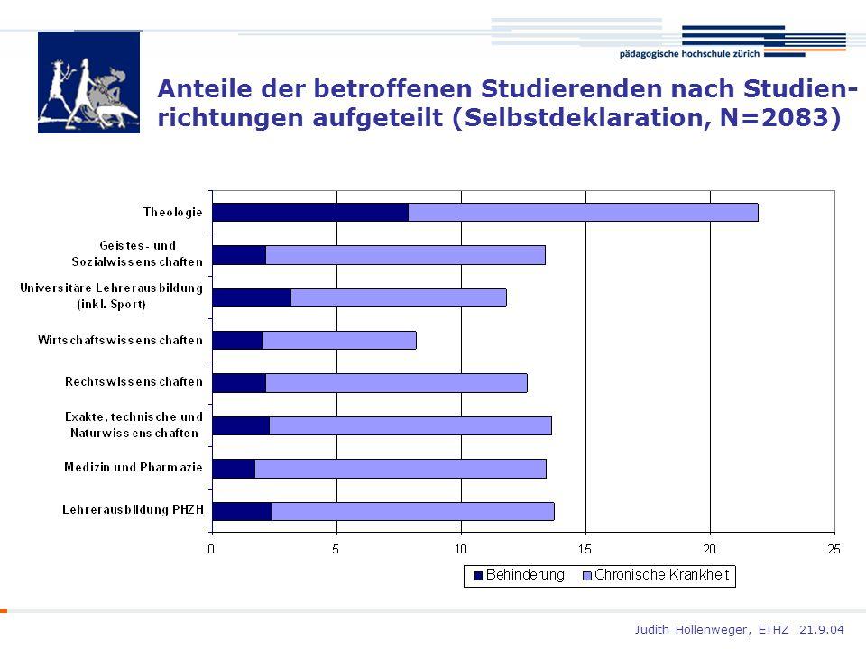 Judith Hollenweger, ETHZ 21.9.04 Anteile der betroffenen Studierenden nach Studien- richtungen aufgeteilt (Selbstdeklaration, N=2083)