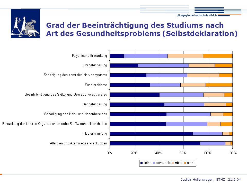 Judith Hollenweger, ETHZ 21.9.04 Grad der Beeinträchtigung des Studiums nach Art des Gesundheitsproblems (Selbstdeklaration)