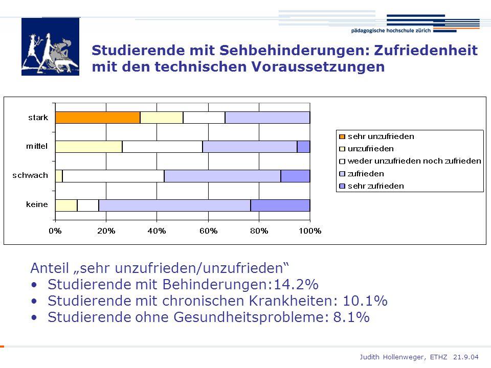 Judith Hollenweger, ETHZ 21.9.04 Studierende mit Sehbehinderungen: Zufriedenheit mit den technischen Voraussetzungen Anteil sehr unzufrieden/unzufried