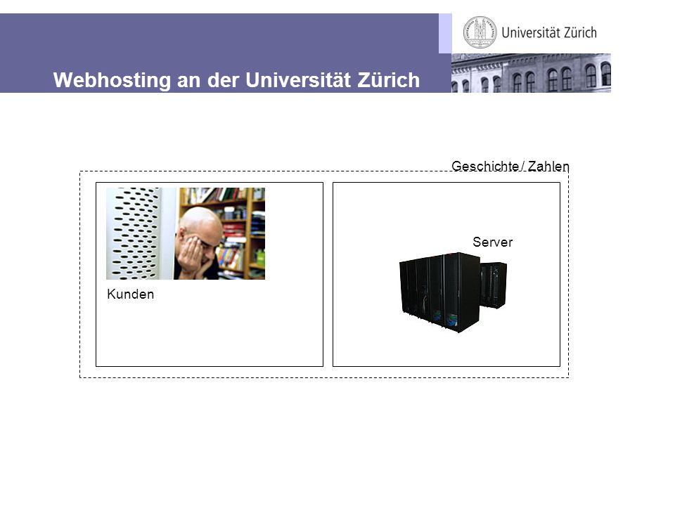 Webhosting an der Universität Zürich Kunden Server Geschichte / Zahlen