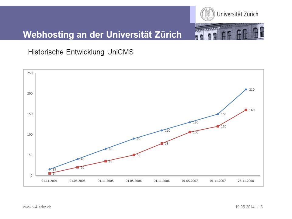 19.05.2014 / 7 Webhosting an der Universität Zürich Server Server 2 redundante Apache-Webserver (kein Loadbalancing) Reverse-Proxy für CMS-Seiten Inkl.
