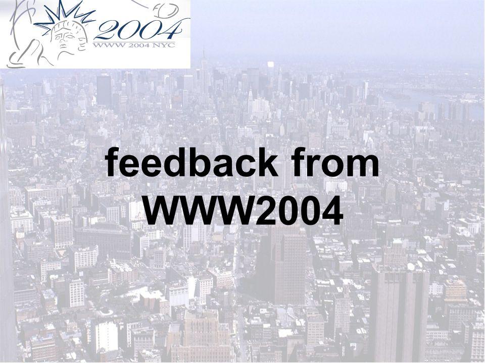 feedback from WWW2004